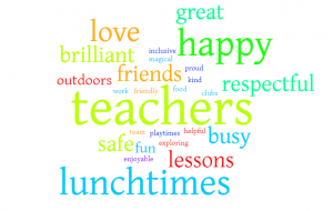 Words used by children to describe what they love about school featuring teachers, lessons, fun, friends, lunchtimes, playtimes, outdoors